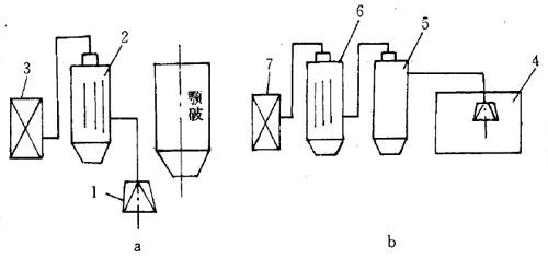 风机电路图三角形接法