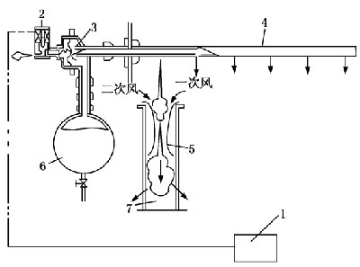 脉冲变压器设计