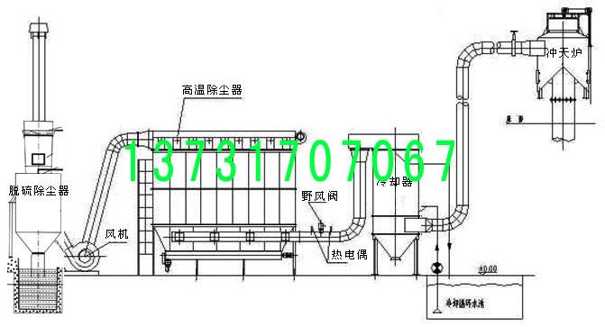 螺旋输送机规格:φ400mm